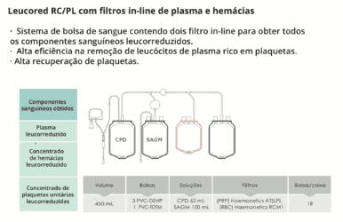 Leucored RC/PL Com Filtros In-Line De Plasma E Hemácias